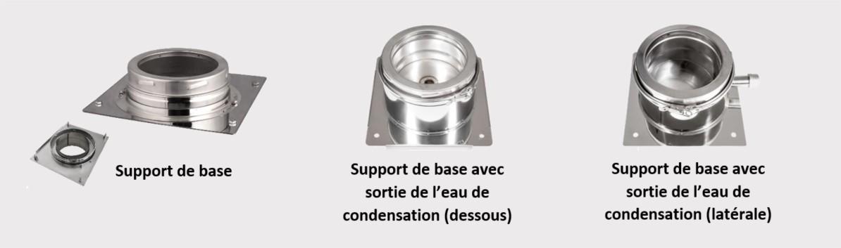 Support de base pour un conduit double paroi isolé