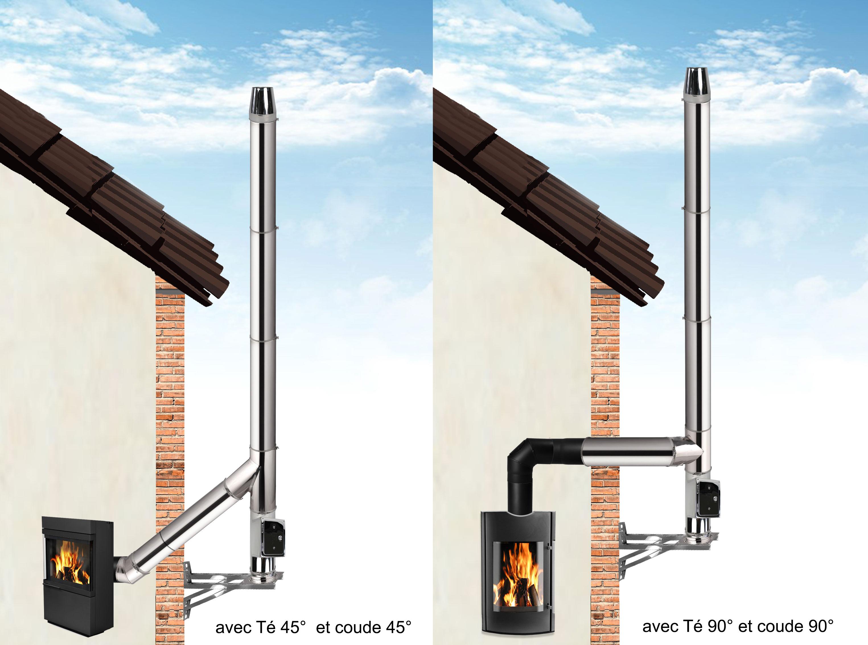 Montage extérieur conduit de cheminée inox